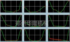 <b>伺服压力机与机械压力机在柔性应用上的对比</b>