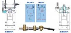 摩擦压力机升级改造需要注意哪些?