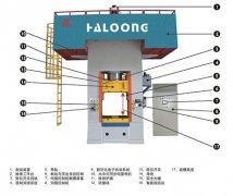 伺服电动螺旋压力机的应用范围到底有多广泛?