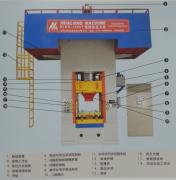 电动数控压力机特点及结构图
